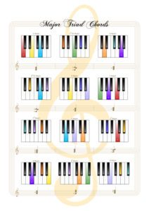 Piano Keys - Major Triad Chords